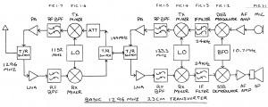 Basic 23cm Transverter